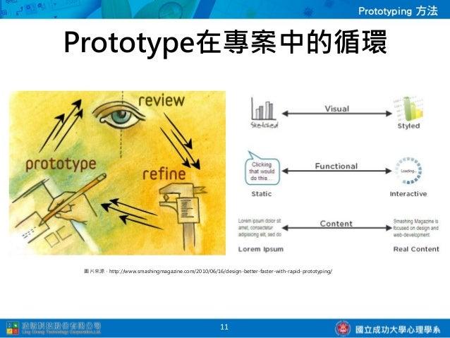 模型屋Prototype(雛形)可供討論的模型或樣品      樣品屋                                                               透視圖圖片來源:http://house.hin...