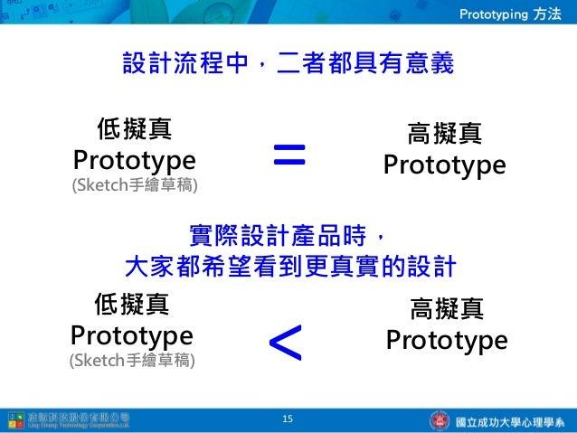 低擬真?高擬真?傻傻分不清• 考量因素:時間/成本/品質(專案管理三大要素)    圖片來源: https://blog.xing.com/wp-content/uploads/2011/09/Prototyping_Days_presenta...
