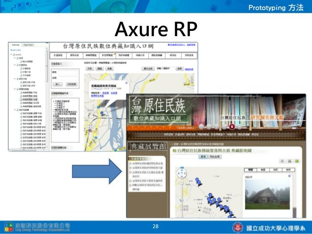 MS PowerPoint   MS Word + MS Visio/Excel   HTML/PS   Axure RP                                 29