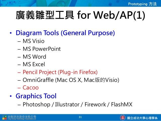 廣義雛型工具 for Web/AP(2)• Purpose-Built (For Software Application or Web)   –   Axure RP   –   iRise Studio   –   Prototype Co...