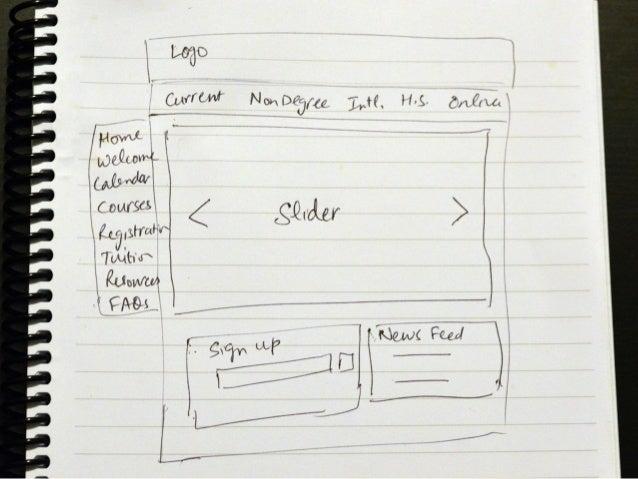 adding prototyping to workflow