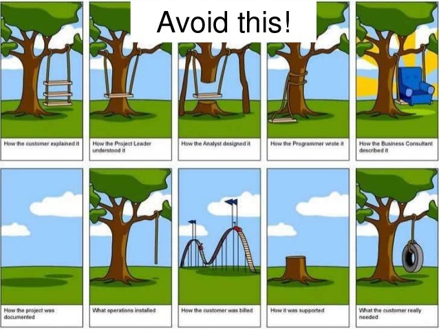 Avoid this!