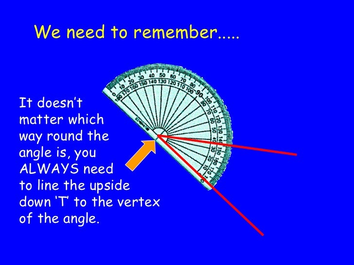 We need to remember..... It doesn't  matter which  way round the  angle is, you  ALWAYS need  to line the upside down 'T' ...