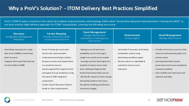 Prov International - Our Service-Now ITOM Delivery Capabilities