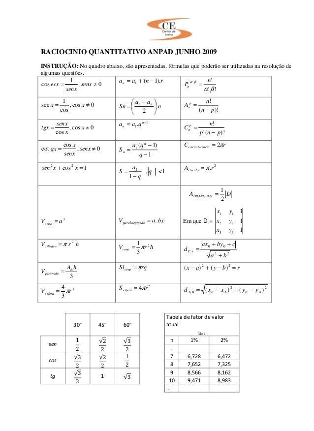 RACIOCINIO QUANTITATIVO ANPAD JUNHO 2009 INSTRUÇÃO: No quadro abaixo, são apresentadas, fórmulas que poderão ser utilizada...