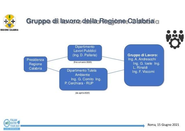 Regione Calabria - Progetto Conoscenza: l'ottimizzazione dei processi negli acquedotti di Catanzaro, Crotone e Vibo Valentia Slide 2