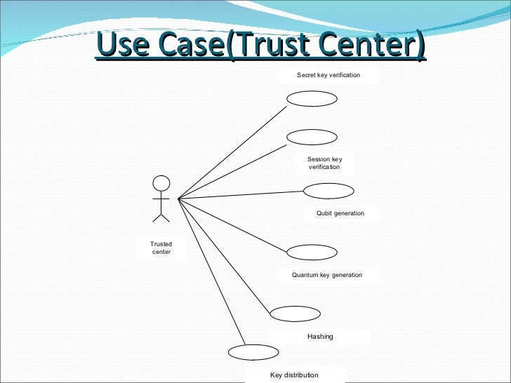 Provably secure three party authenticated quantum key distribution pr use casetrust ccuart Gallery