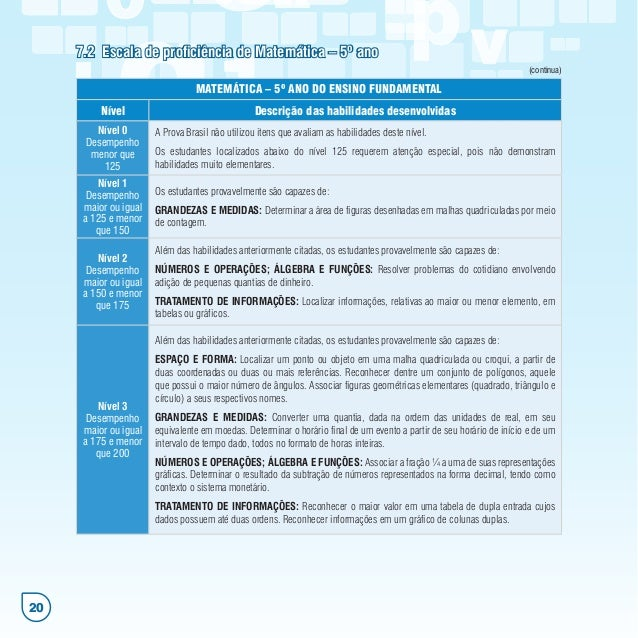 Prova Brasil Caderno2013 V2016