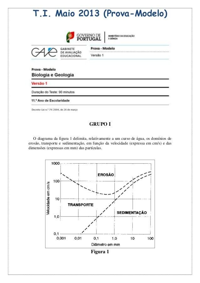 T.I. Maio 2013 (Prova-Modelo)                                   GRUPO I   O diagrama da figura 1 delimita, relativamente a...
