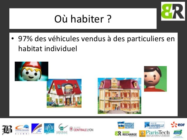 Où habiter ? • 97% des véhicules vendus à des particuliers en habitat individuel