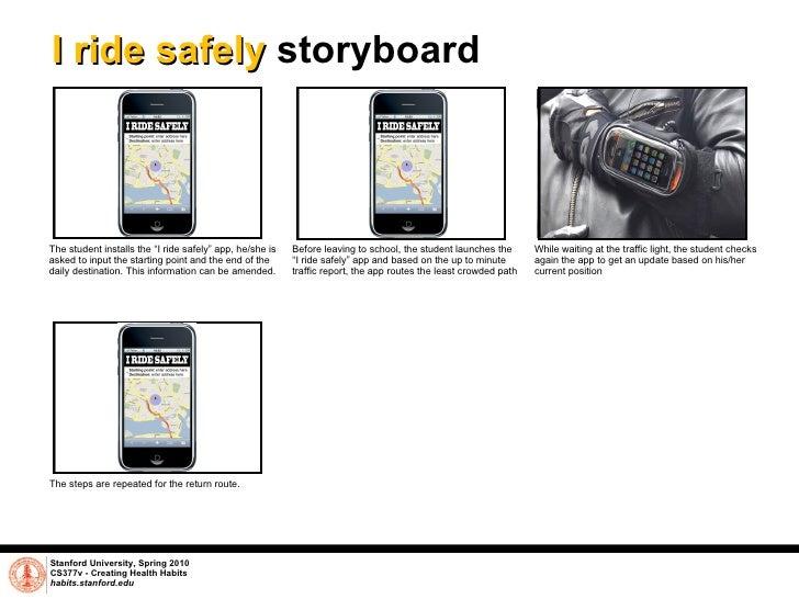 I ride safely  storyboard Stanford University, Spring 2010 CS377v - Creating Health Habits habits.stanford.edu   The steps...