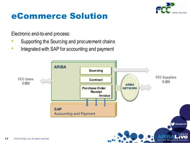 #AribaLIVEeCommerce SolutionElectronic end-to-end process:• Supporting the Sourcing and procurement chains• Integrated wit...