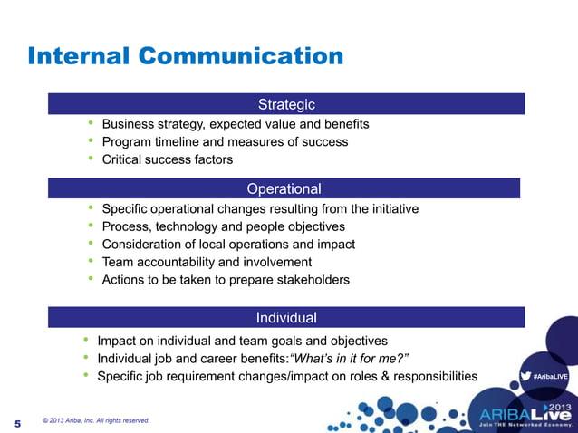 #AribaLIVEInternal Communication© 2013 Ariba, Inc. All rights reserved.StrategicOperationalIndividual• Business strategy, ...