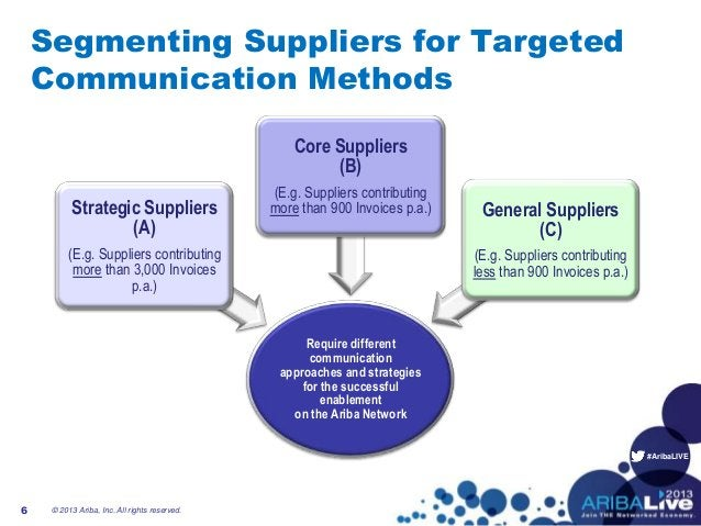 #AribaLIVESegmenting Suppliers for TargetedCommunication MethodsRequire differentcommunicationapproaches and strategiesfor...
