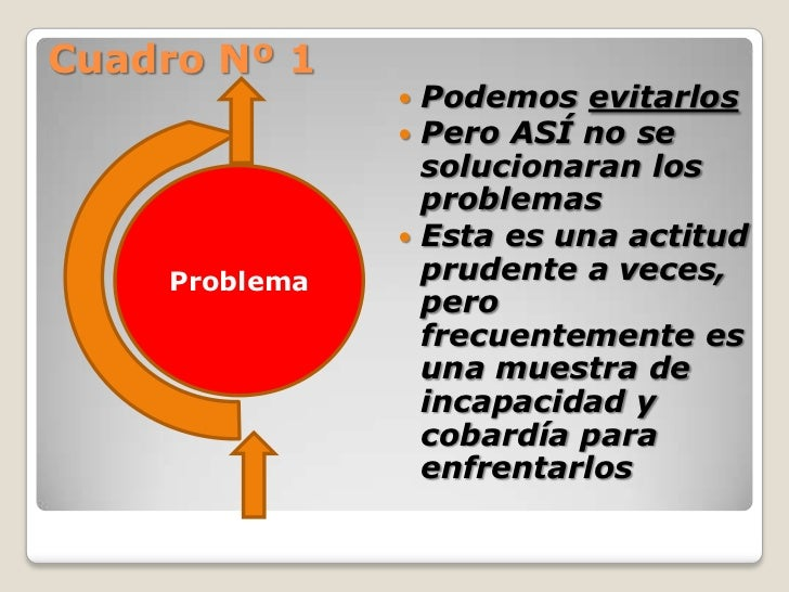 Proverbios Slide 2