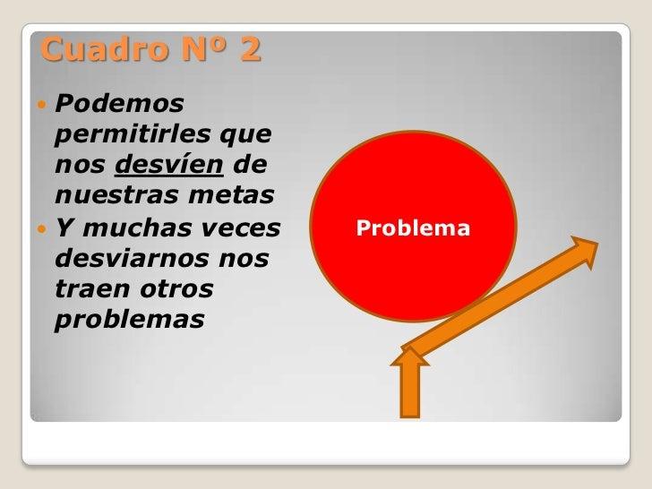 Proverbios Slide 3