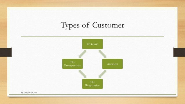how to provide personalized customer service