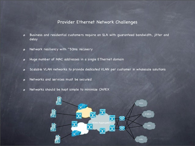 Provider Ethernet Network ChallengesBusiness and residential customers require an SLA with guaranteed bandwidth, jitter an...
