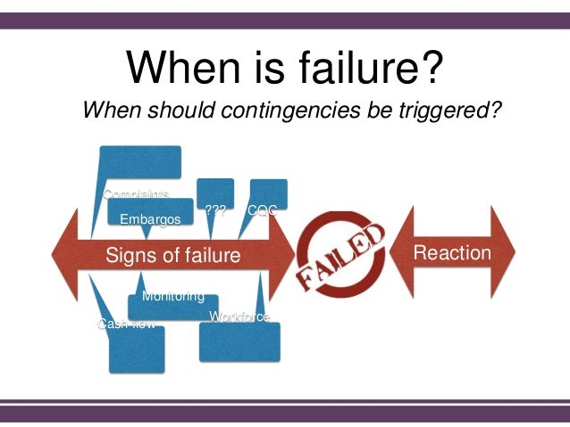 When is failure? When should contingencies be triggered? Signs of failure Reaction Complaints Cash flow Monitoring Embargo...