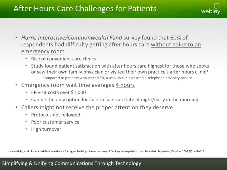 Providing better after hours care to your patients simplifying unifying communications through technology 4 m4hsunfo