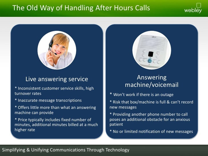 Providing better after hours care to your patients communications through technology 9 the old way of handling after hours m4hsunfo