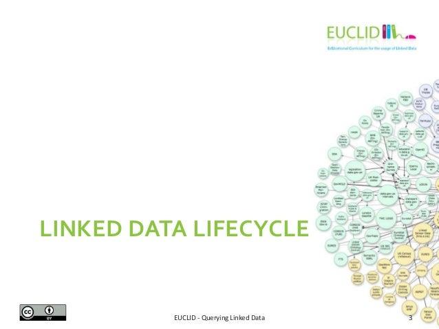 Providing Linked Data Slide 3