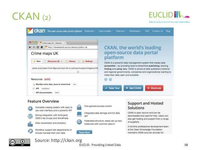 Providing Linked Data