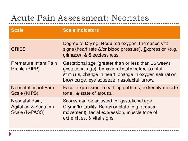 pain management and quality of life J pain symptom manage 2002 jul24(1 suppl):s38-47 the impact of pain  management on quality of life katz n(1) author information: (1)pain trials  center,.