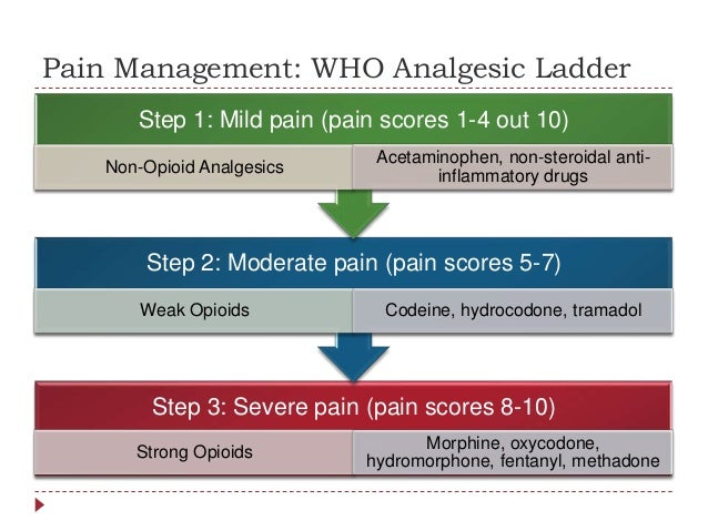providing guidelines of pain for pain management Note from the scottish intercollegiate guidelines network multidisciplinary pain management management of chronic pain a national clinical guideline.