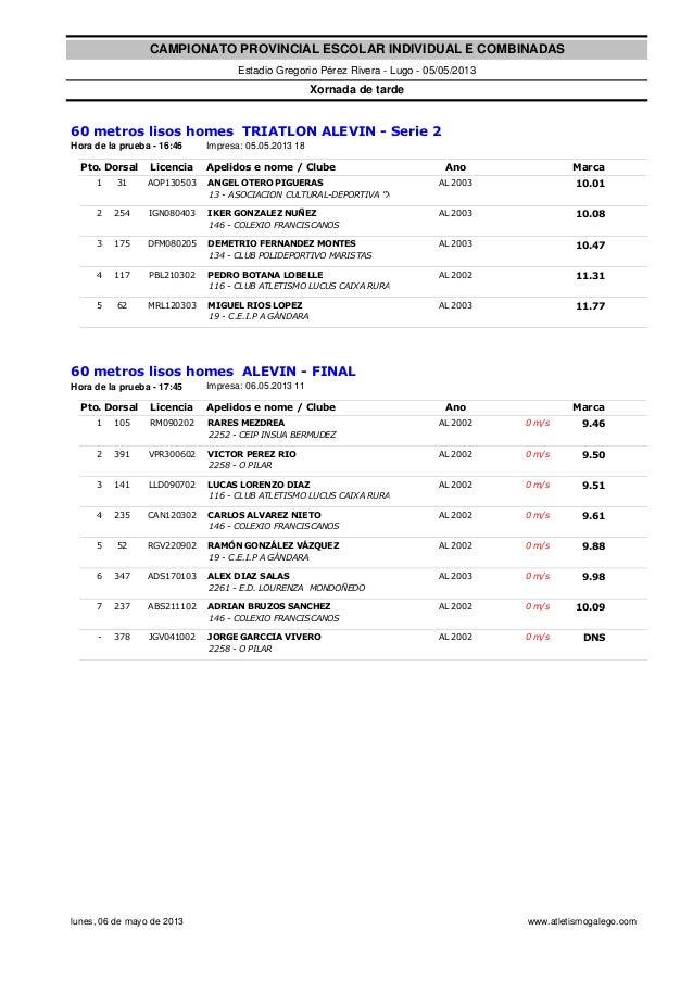 Provincial atletismo for Oficina 3060 la caixa