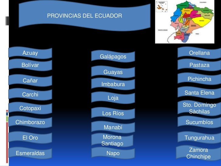 PROVINCIAS DEL ECUADOR  Azuay                                   Orellana                            Galápagos  Bolívar    ...