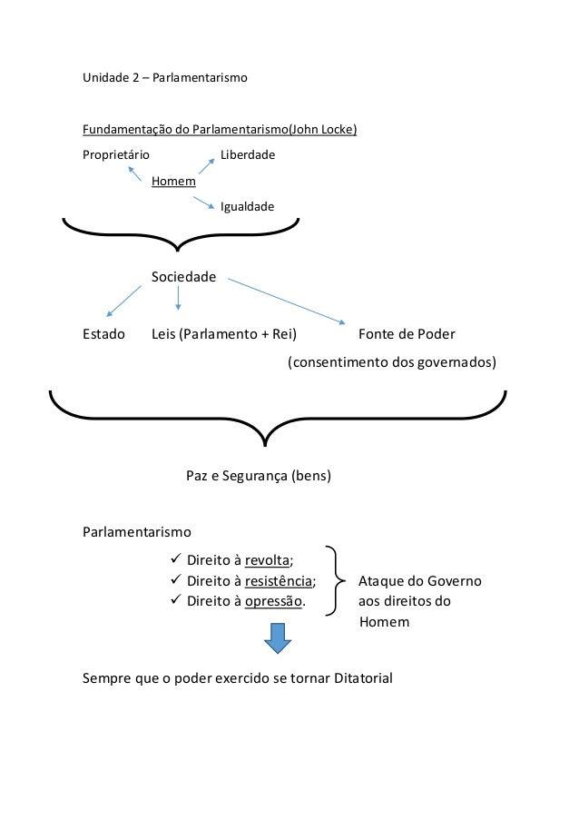 Unidade 2 – Parlamentarismo  Fundamentação do Parlamentarismo(John Locke) Proprietário  Liberdade Homem Igualdade  Socieda...