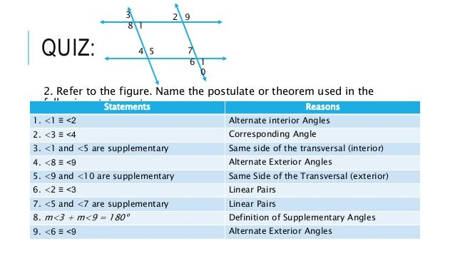 Proving parallelism - Definition of alternate exterior angles ...