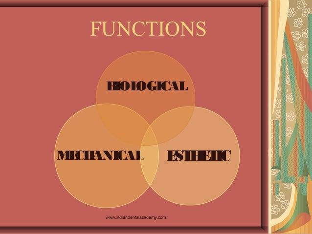 MECHANICAL ESTHETIC BIOLOGICAL FUNCTIONS www.indiandentalacademy.com
