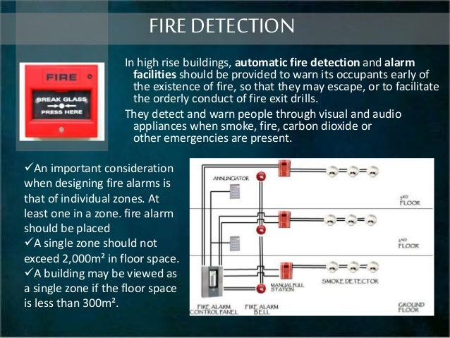 Provision For Fire Protection In High Rise Buildings