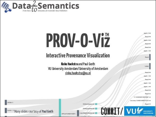 PROV-O-Viz InteractiveProvenanceVisualization RinkeHoekstra and Paul Groth VU University Amsterdam/University of Amsterda...