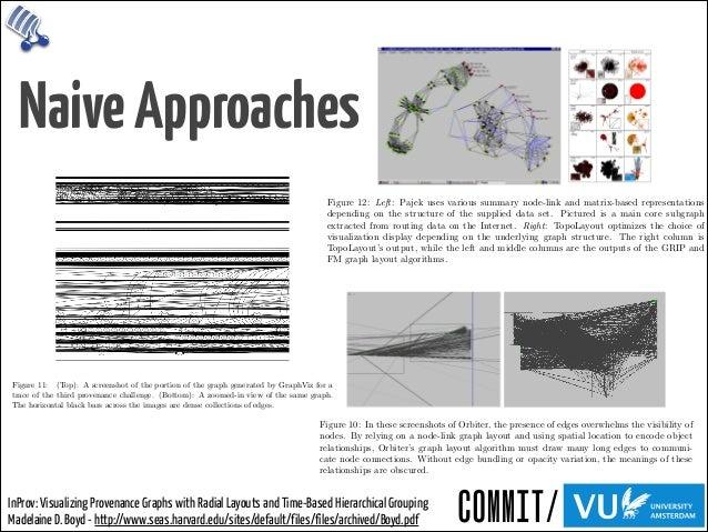 Prov-O-Viz: Interactive Provenance Visualization