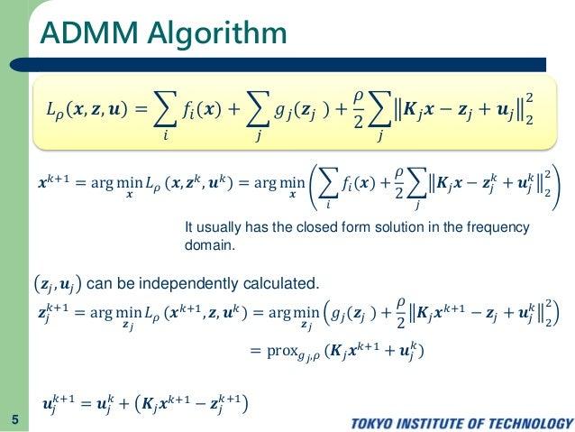 ADMM algorithm in ProxImaL