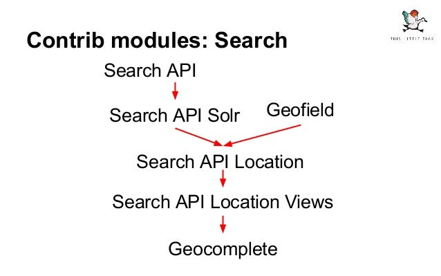 Proximity search with Search API and Leaflet