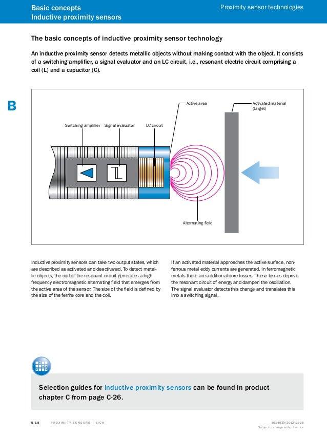 Sick Proximity Sensor Wiring Diagram Electrical Wiring Diagrams