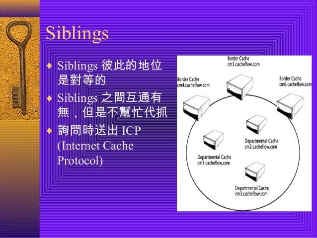 Siblings  ¨ Siblings彼此的地位  是對等的  ¨ Siblings之間互通有  無,但是不幫忙代抓  ¨ 詢問時送出ICP  (Internet Cache  Protocol)