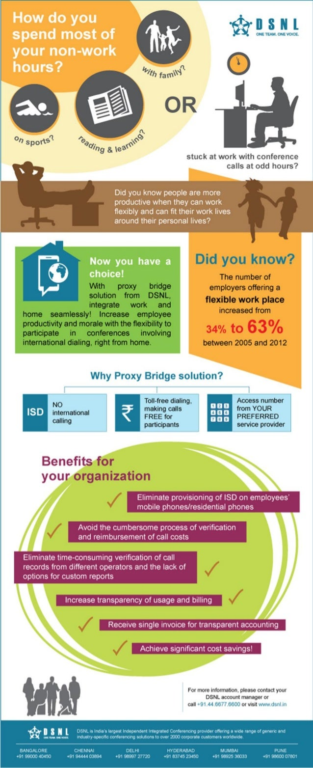 Save on International Calling. PROXY BRIDGE SERVICES from DSNL