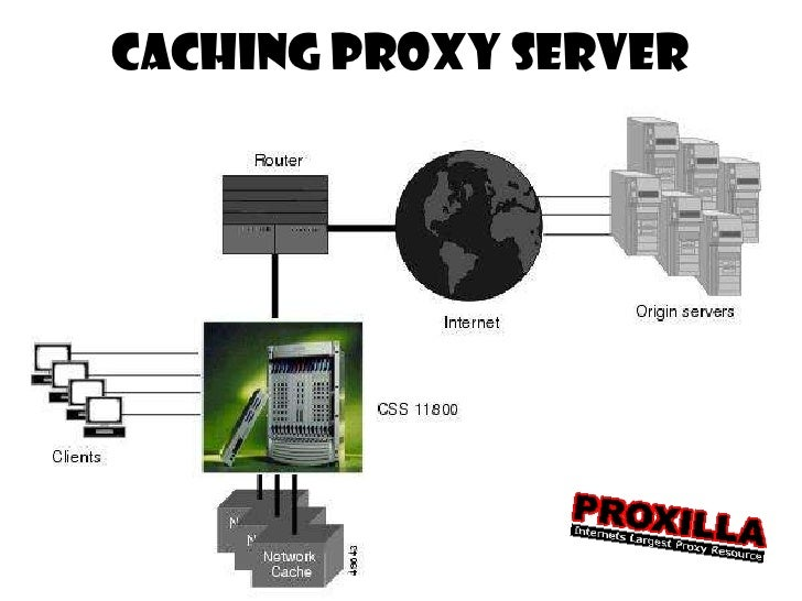 Group18_Awesome4some:Proxy server ppt