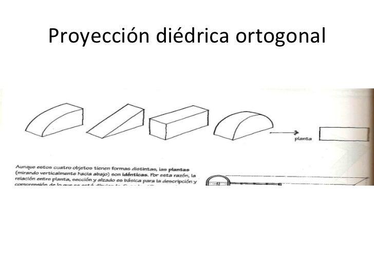 Proyección diédrica ortogonal
