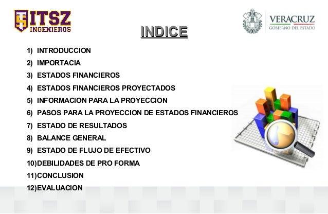 INDICEINDICE 1) INTRODUCCION 2) IMPORTACIA 3) ESTADOS FINANCIEROS 4) ESTADOS FINANCIEROS PROYECTADOS 5) INFORMACION PARA L...