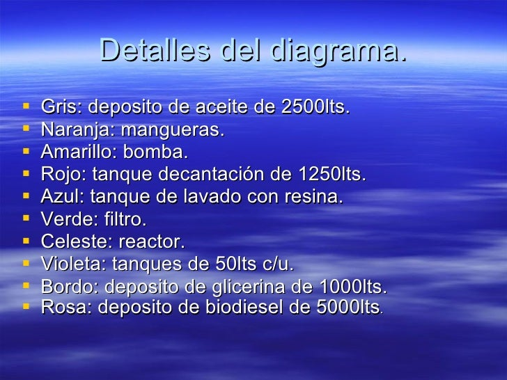 Detalles del diagrama. <ul><li>Gris: deposito de aceite de 2500lts. </li></ul><ul><li>Naranja: mangueras. </li></ul><ul><l...