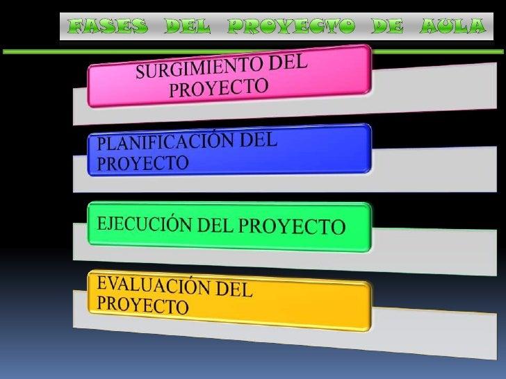 Los alumnos son protagonistas del desarrollo del proyecto</li></ul><br /><br />