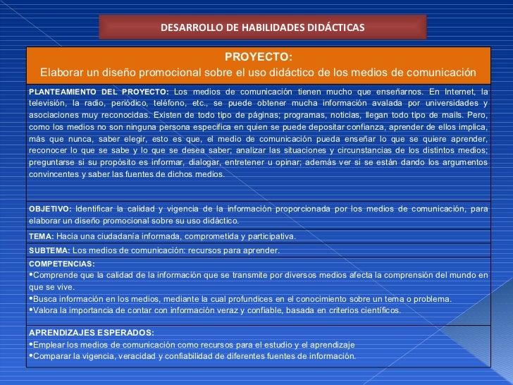 DESARROLLO DE HABILIDADES DIDÁCTICAS PROYECTO: Elaborar un diseño promocional sobre el uso didáctico de los medios de comu...