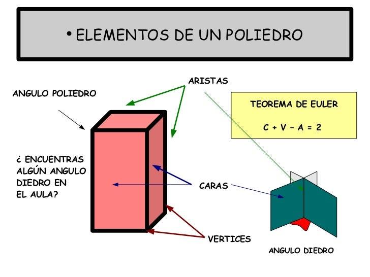 Los poliedros for Elementos de un vivero
