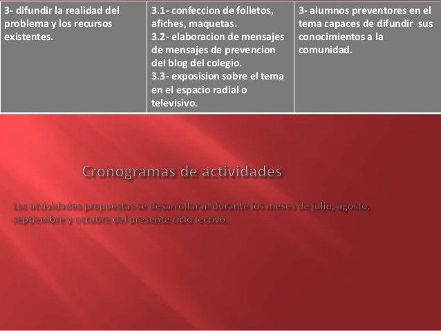 3- difundir la realidad del   3.1- confeccion de folletos,    3- alumnos preventores en elproblema y los recursos       af...